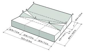 Determining Average Foam r-value